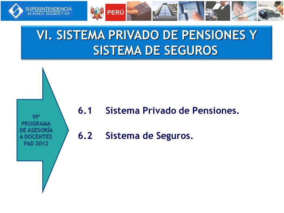 6.1Sistema Privado de Pensiones. 6.2Sistema de Seguros. VI. SISTEMA PRIVADO DE PENSIONES Y SISTEMA DE SEGUROS