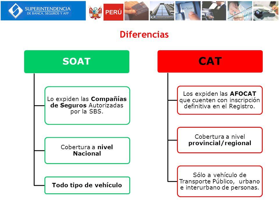 Diferencias SOAT Lo expiden las Compañías de Seguros Autorizadas por la SBS. Cobertura a nivel Nacional Todo tipo de vehículo CAT Los expiden las AFOC
