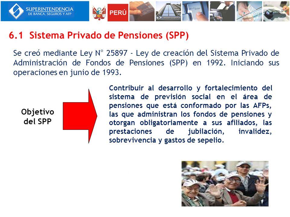 Se creó mediante Ley N° 25897 - Ley de creación del Sistema Privado de Administración de Fondos de Pensiones (SPP) en 1992. Iniciando sus operaciones