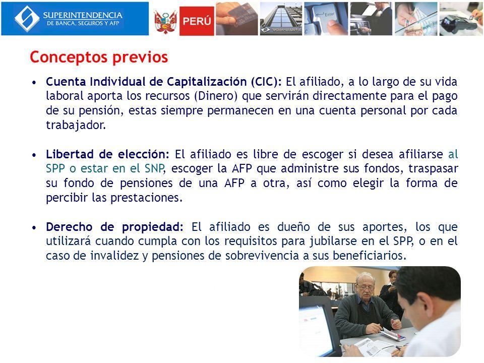 Cuenta Individual de Capitalización (CIC): El afiliado, a lo largo de su vida laboral aporta los recursos (Dinero) que servirán directamente para el p