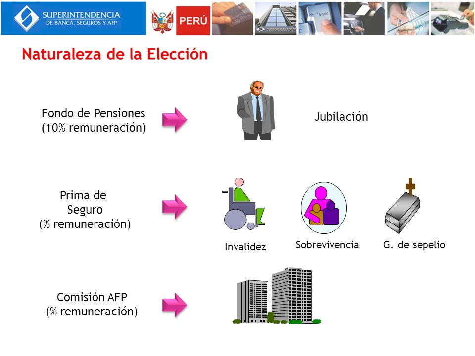 d.Renta Mixta El fondo de la CIC se divide en partes iguales.