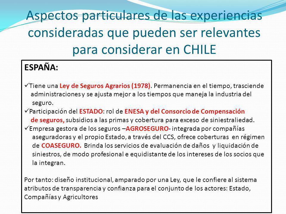 Aspectos particulares de las experiencias consideradas que pueden ser relevantes para considerar en CHILE ESPAÑA: Tiene una Ley de Seguros Agrarios (1978).