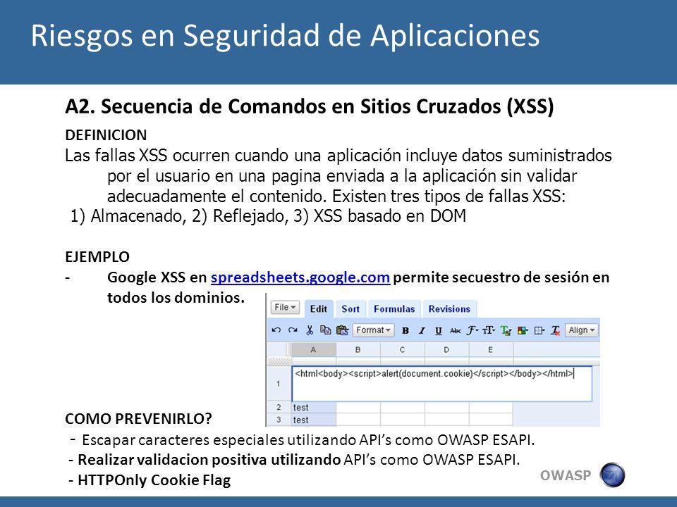OWASP A2. Secuencia de Comandos en Sitios Cruzados (XSS) DEFINICION Las fallas XSS ocurren cuando una aplicación incluye datos suministrados por el us