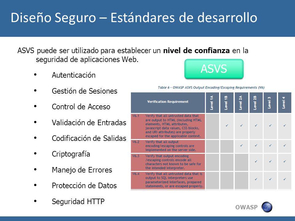 OWASP Diseño Seguro – Estándares de desarrollo ASVS ASVS puede ser utilizado para establecer un nivel de confianza en la seguridad de aplicaciones Web
