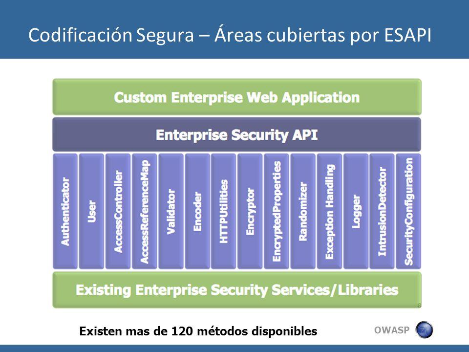 OWASP Existen mas de 120 métodos disponibles Codificación Segura – Áreas cubiertas por ESAPI