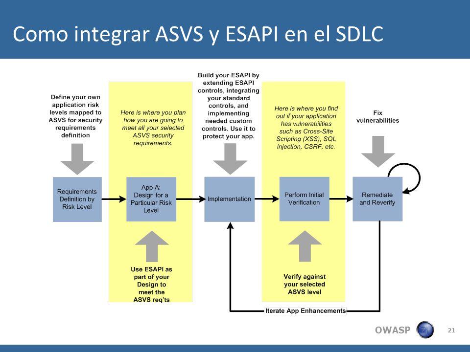 OWASP 21 Como integrar ASVS y ESAPI en el SDLC