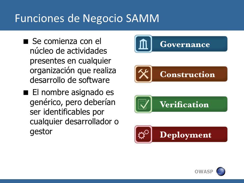 OWASP Funciones de Negocio SAMM Se comienza con el núcleo de actividades presentes en cualquier organización que realiza desarrollo de software El nom