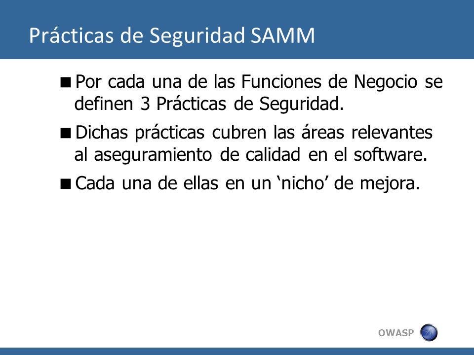 OWASP Prácticas de Seguridad SAMM Por cada una de las Funciones de Negocio se definen 3 Prácticas de Seguridad. Dichas prácticas cubren las áreas rele