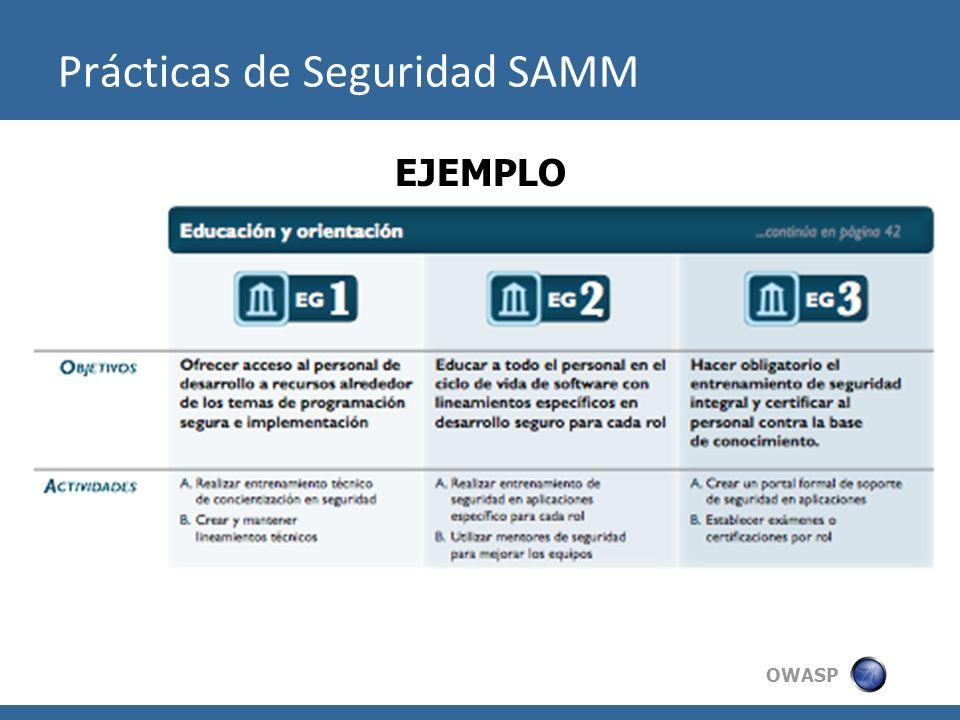 OWASP EJEMPLO Prácticas de Seguridad SAMM