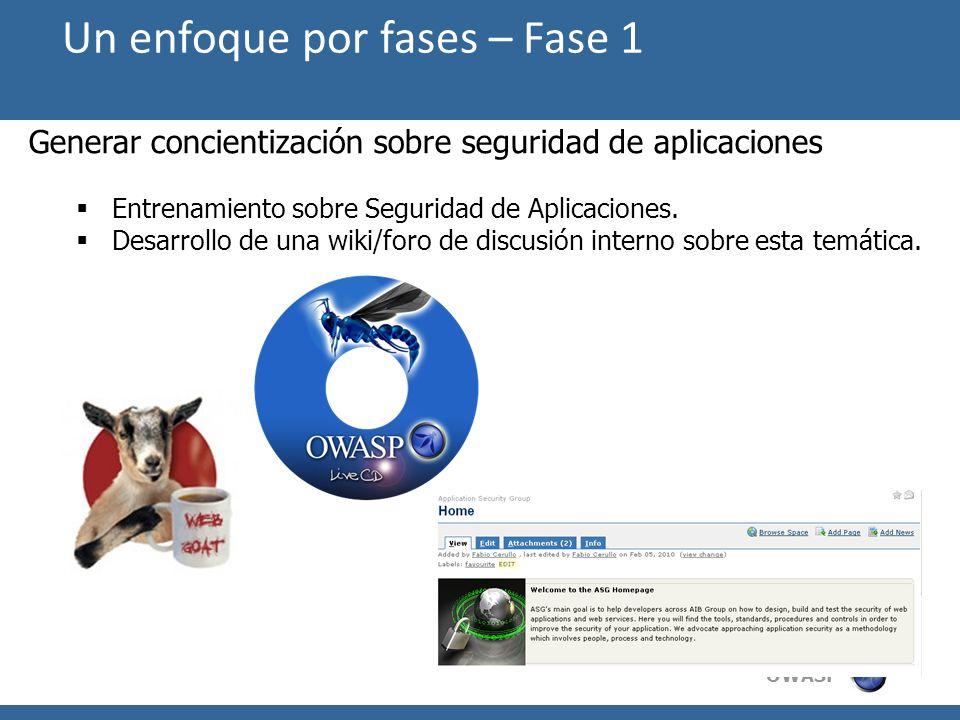 OWASP Generar concientización sobre seguridad de aplicaciones Entrenamiento sobre Seguridad de Aplicaciones. Desarrollo de una wiki/foro de discusión