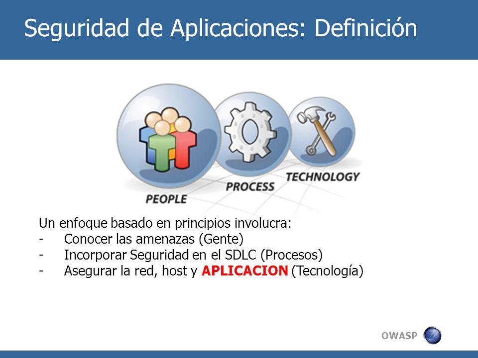 OWASP Seguridad de Aplicaciones: Definición Un enfoque basado en principios involucra: -Conocer las amenazas (Gente) -Incorporar Seguridad en el SDLC