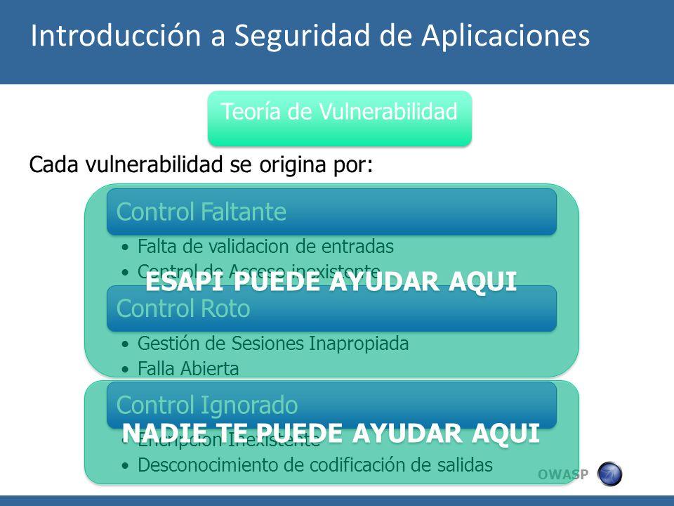 OWASP Cada vulnerabilidad se origina por: Control Faltante Falta de validacion de entradas Control de Acceso inexistente Control Roto Gestión de Sesio