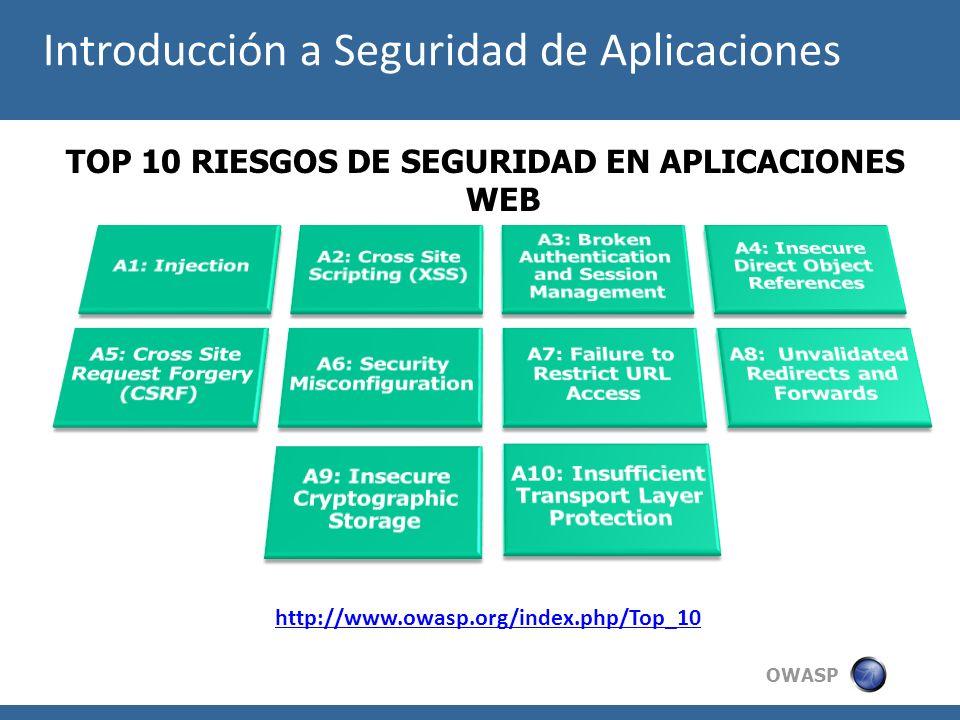 OWASP http://www.owasp.org/index.php/Top_10 TOP 10 RIESGOS DE SEGURIDAD EN APLICACIONES WEB Introducción a Seguridad de Aplicaciones