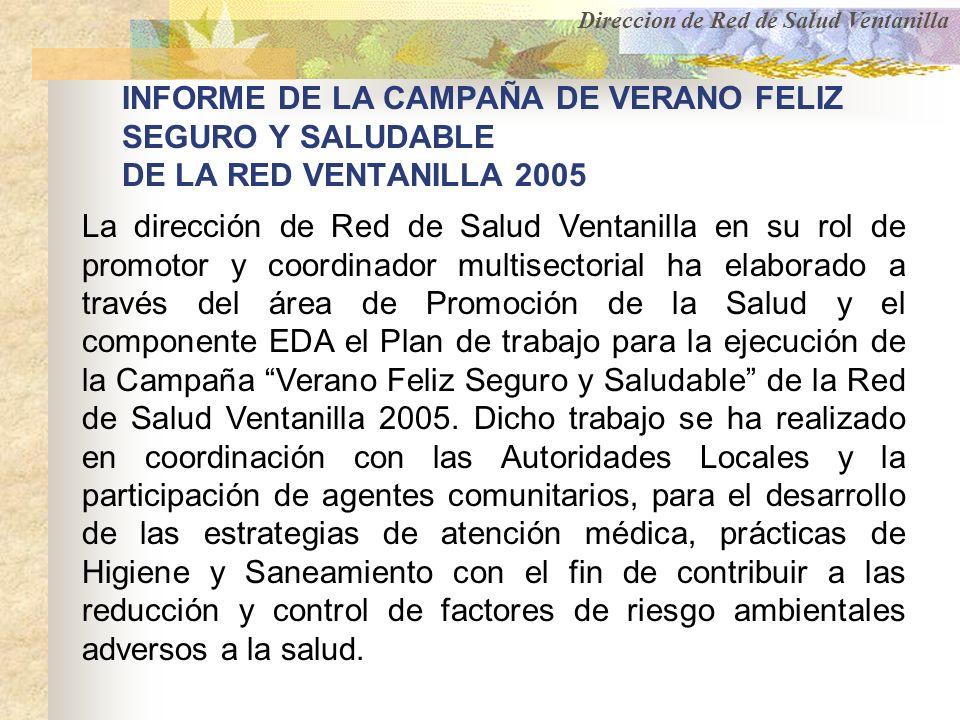 INFORME DE LA CAMPAÑA DE VERANO FELIZ SEGURO Y SALUDABLE DE LA RED VENTANILLA 2005 La dirección de Red de Salud Ventanilla en su rol de promotor y coo