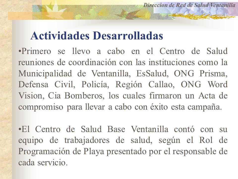 Actividades Desarrolladas Primero se llevo a cabo en el Centro de Salud reuniones de coordinación con las instituciones como la Municipalidad de Venta