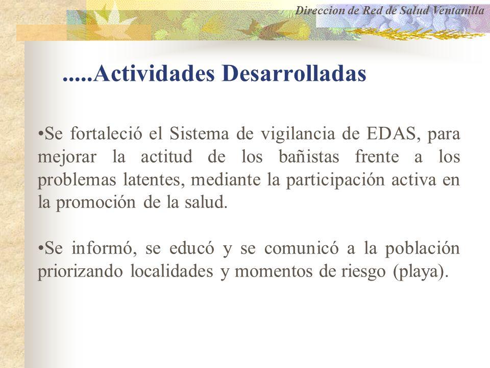 .....Actividades Desarrolladas Se fortaleció el Sistema de vigilancia de EDAS, para mejorar la actitud de los bañistas frente a los problemas latentes