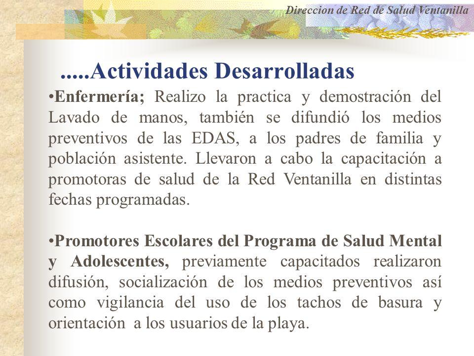 .....Actividades Desarrolladas Enfermería; Realizo la practica y demostración del Lavado de manos, también se difundió los medios preventivos de las E