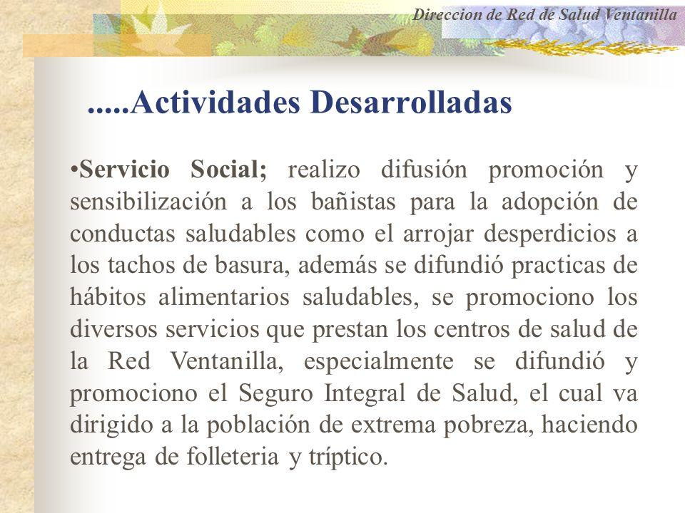 .....Actividades Desarrolladas Servicio Social; realizo difusión promoción y sensibilización a los bañistas para la adopción de conductas saludables c