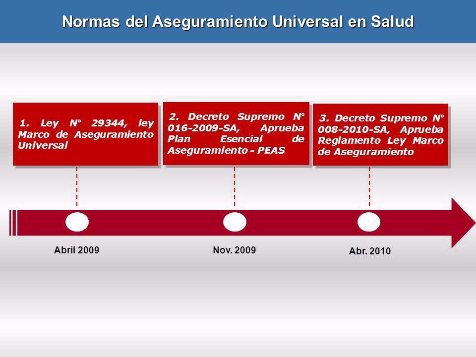 Lugares de afiliación Agencias de EsSalud a nivel nacional (8 en Lima y 26 en el resto del país) Portal Web de EsSalud Operadores de afiliación (brokers y otras entidades autorizadas)