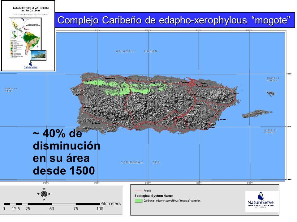 ~ 40% de disminución en su área desde 1500 Complejo Caribeño de edapho-xerophylous mogote