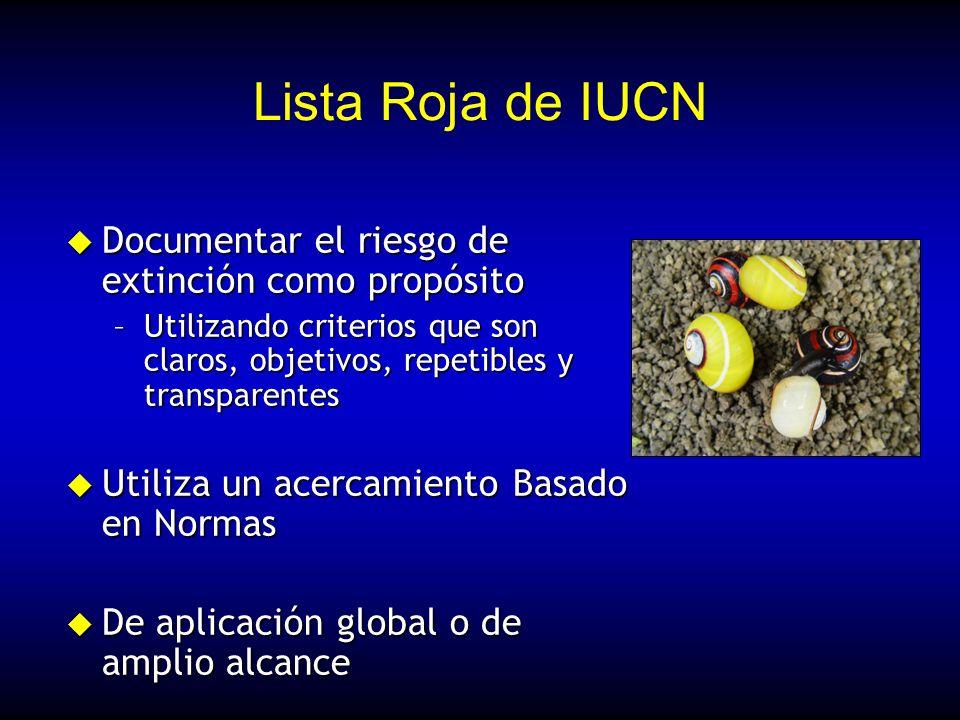 Lista Roja de IUCN u Documentar el riesgo de extinción como propósito –Utilizando criterios que son claros, objetivos, repetibles y transparentes u Ut