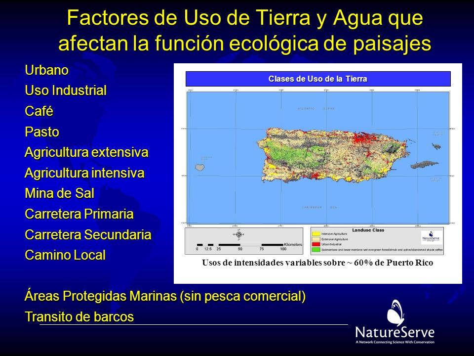 Factores de Uso de Tierra y Agua que afectan la función ecológica de paisajes Urbano Uso Industrial Café Pasto Agricultura extensiva Agricultura inten