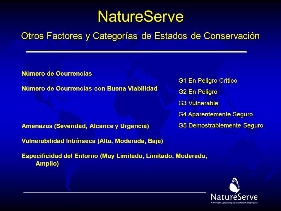 NatureServe Otros Factores y Categorías de Estados de Conservación Número de Ocurrencias Número de Ocurrencias con Buena Viabilidad Amenazas (Severida