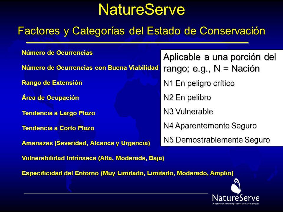 NatureServe Factores y Categorías del Estado de Conservación Número de Ocurrencias Número de Ocurrencias con Buena Viabilidad Rango de Extensión Área