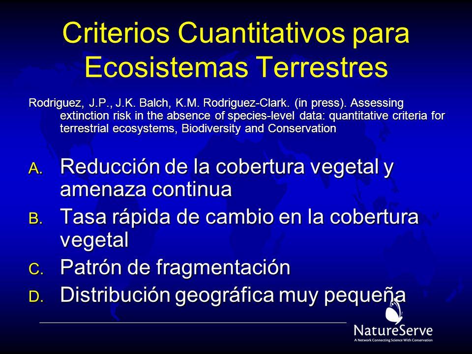 Criterios Cuantitativos para Ecosistemas Terrestres Rodriguez, J.P., J.K. Balch, K.M. Rodriguez-Clark. (in press). Assessing extinction risk in the ab