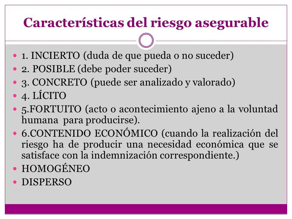 Características del riesgo asegurable 1.INCIERTO (duda de que pueda o no suceder) 2.