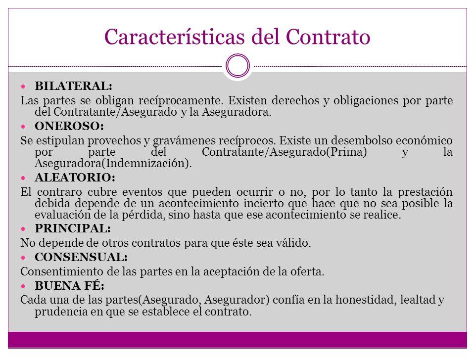 Características del Contrato BILATERAL: Las partes se obligan recíprocamente.