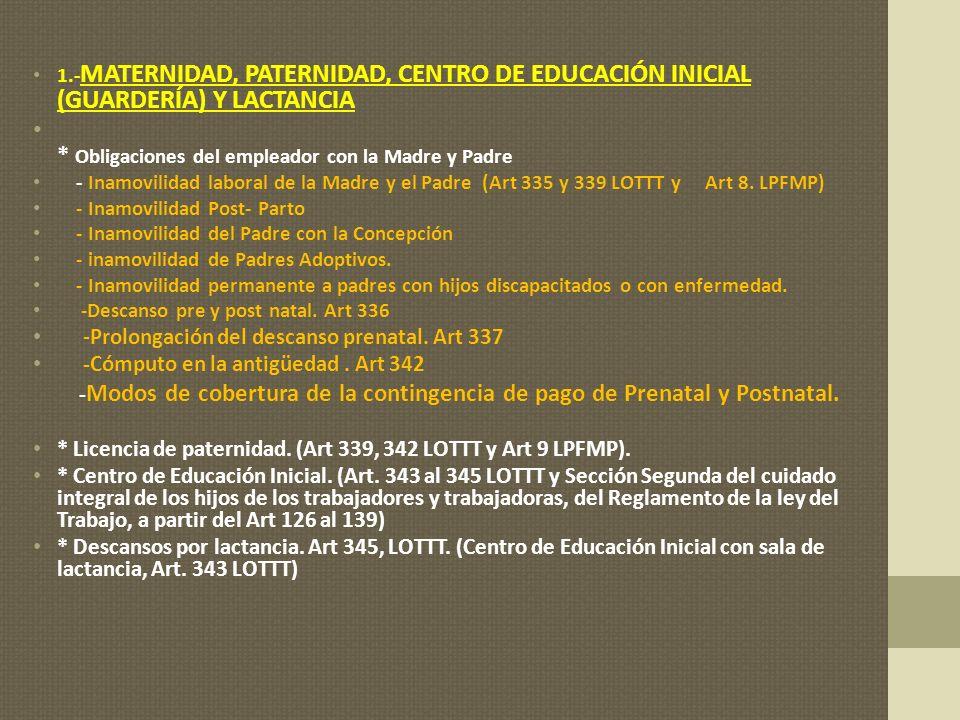 1.- MATERNIDAD, PATERNIDAD, CENTRO DE EDUCACIÓN INICIAL (GUARDERÍA) Y LACTANCIA * Obligaciones del empleador con la Madre y Padre - Inamovilidad labor