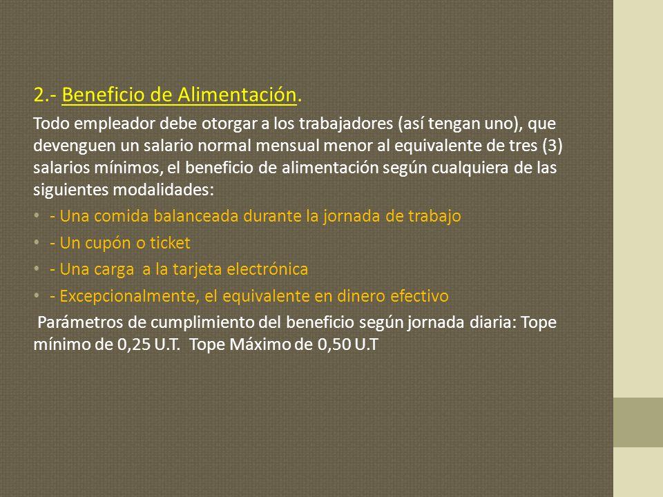 3.- IVSS: * Deber de Inscripción de la entidad de trabajo (Arts.