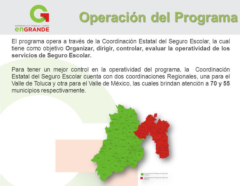 Operación del Programa El programa opera a través de la Coordinación Estatal del Seguro Escolar, la cual tiene como objetivo Organizar, dirigir, contr