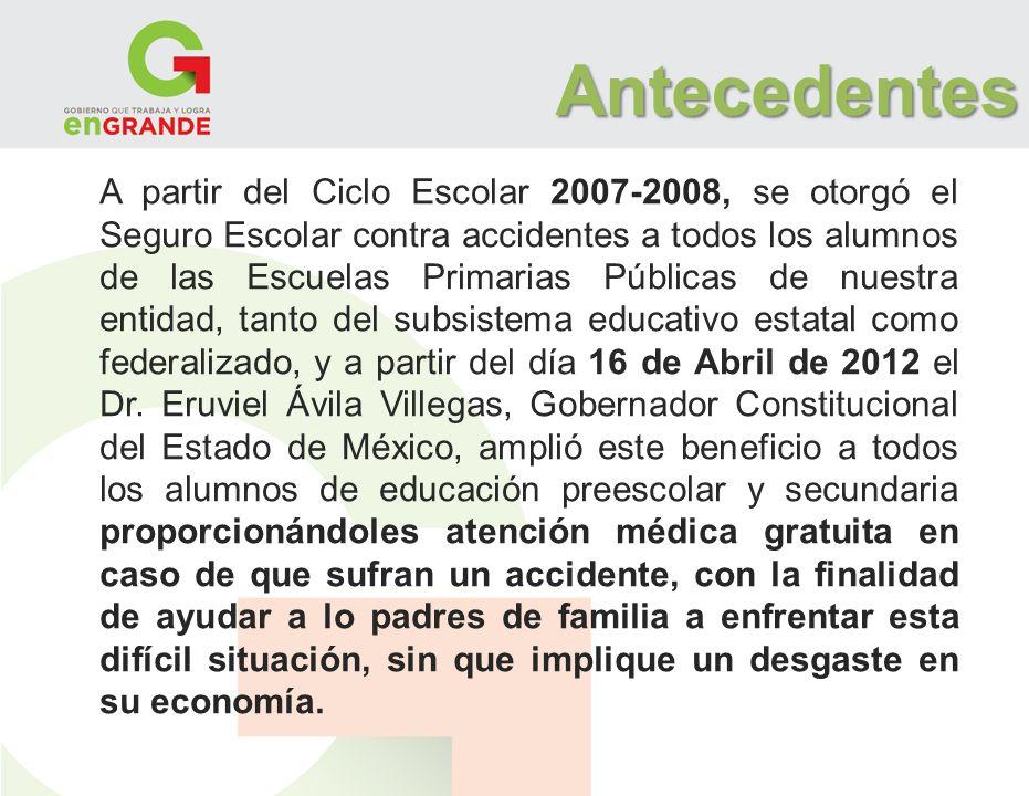 Antecedentes A partir del Ciclo Escolar 2007-2008, se otorgó el Seguro Escolar contra accidentes a todos los alumnos de las Escuelas Primarias Pública