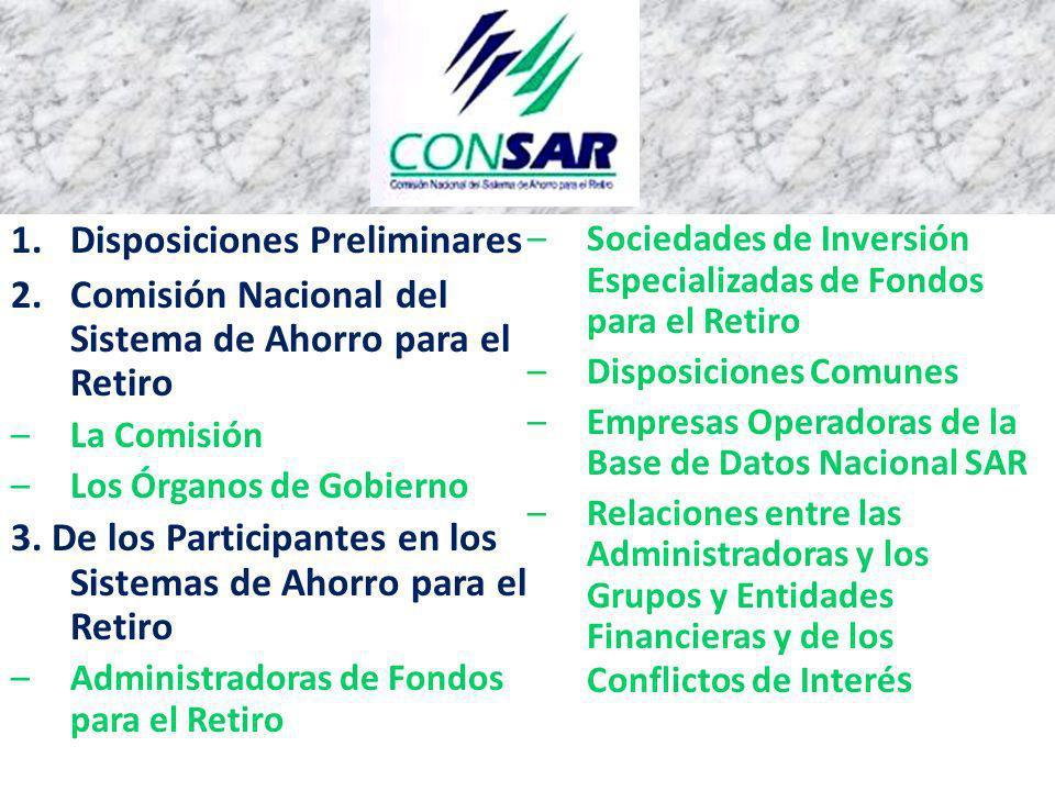 1.Disposiciones Preliminares 2.Comisión Nacional del Sistema de Ahorro para el Retiro –La Comisión –Los Órganos de Gobierno 3.