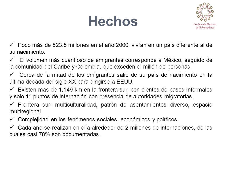 Hechos De este desplazamiento transfronterizo de trabajadores temporales guatemaltecos, se aňade la migración de transito indocumentada hacia EEUU: llegando a calcularse para 2005 entre 250 mil y 300 mil cruces anuales.