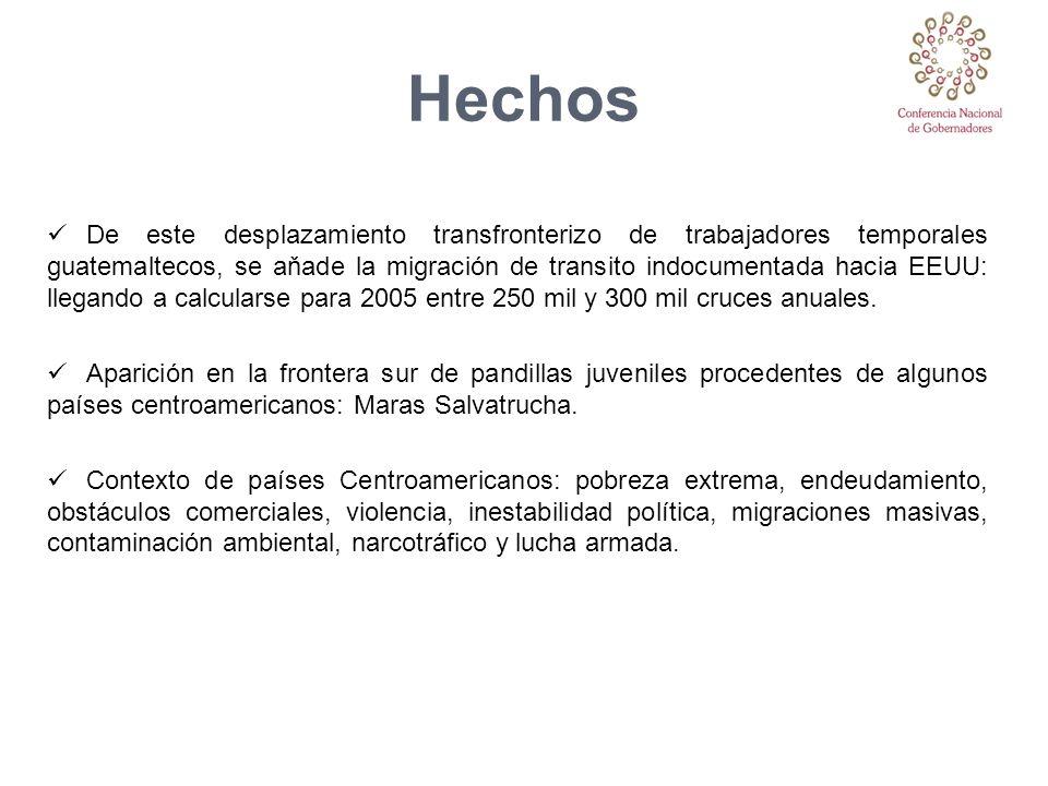 Hechos De este desplazamiento transfronterizo de trabajadores temporales guatemaltecos, se aňade la migración de transito indocumentada hacia EEUU: ll