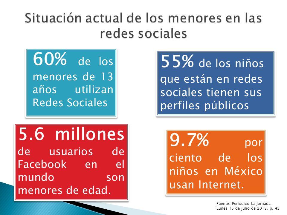 60% de los menores de 13 años utilizan Redes Sociales Fuente: Periódico La Jornada Lunes 15 de julio de 2013, p.