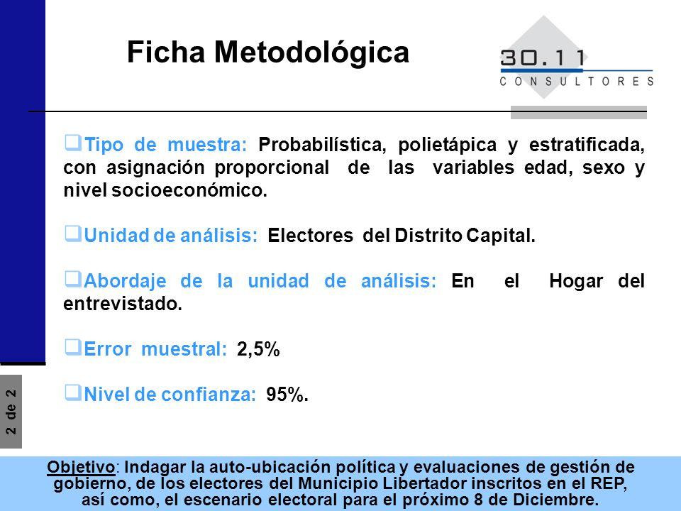 Tipo de muestra: Probabilística, polietápica y estratificada, con asignación proporcional de las variables edad, sexo y nivel socioeconómico.