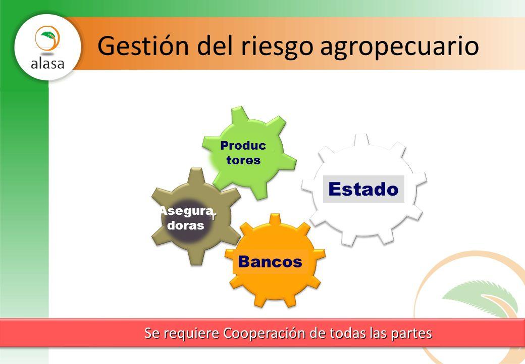 Banks Insurer Farmer Se requiere Cooperación de todas las partes Se requiere Cooperación de todas las partes State Estado Bancos Asegura doras Produc