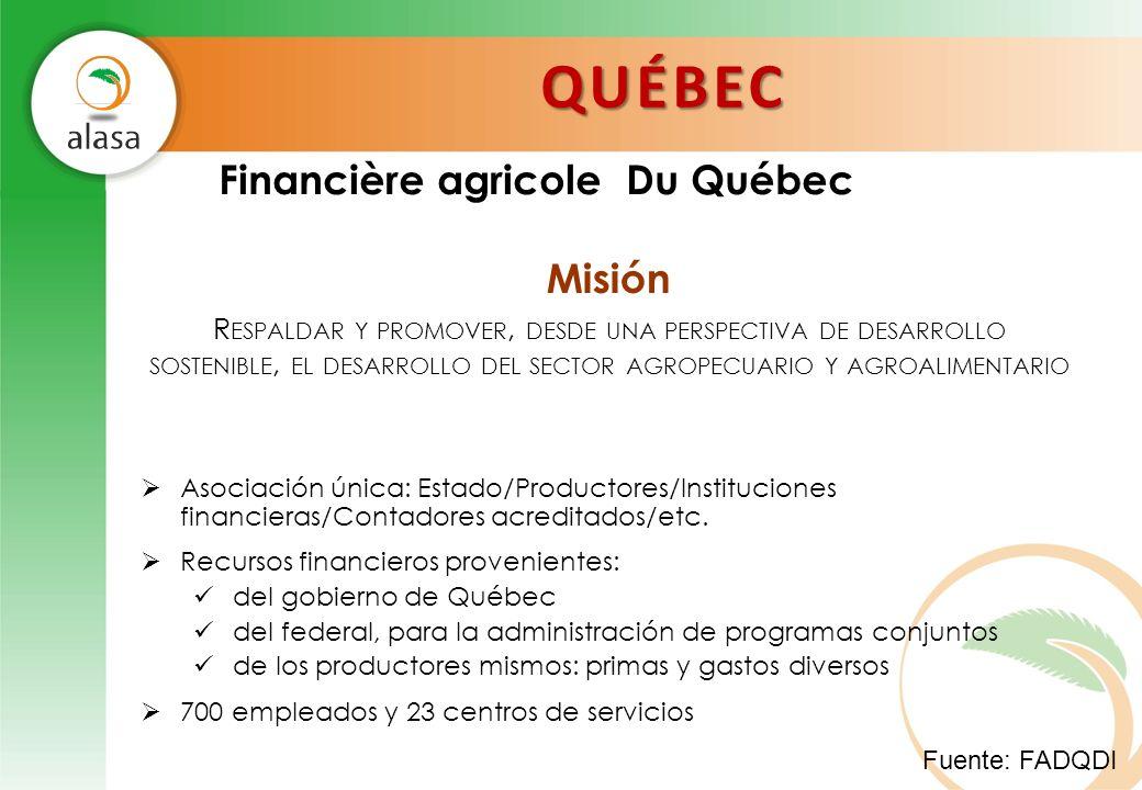 QUÉBEC Asociación única: Estado/Productores/Instituciones financieras/Contadores acreditados/etc. Recursos financieros provenientes: del gobierno de Q