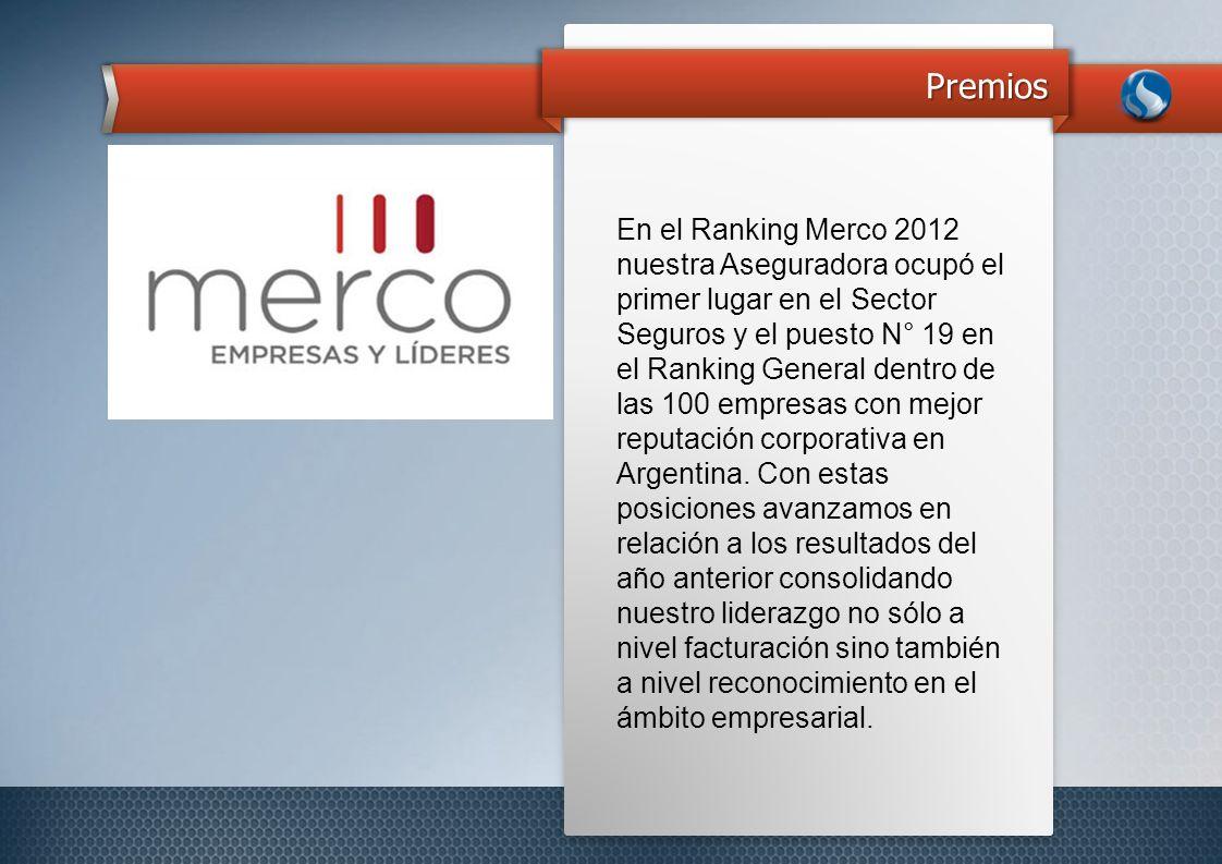 En el Ranking Merco 2012 nuestra Aseguradora ocupó el primer lugar en el Sector Seguros y el puesto N° 19 en el Ranking General dentro de las 100 empr