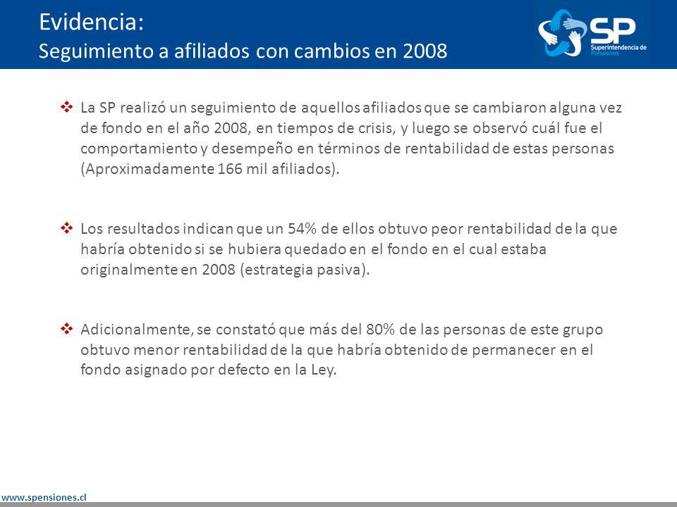 www.spensiones.cl Evidencia: Seguimiento a afiliados con cambios en 2008 La SP realizó un seguimiento de aquellos afiliados que se cambiaron alguna vez de fondo en el año 2008, en tiempos de crisis, y luego se observó cuál fue el comportamiento y desempeño en términos de rentabilidad de estas personas (Aproximadamente 166 mil afiliados).