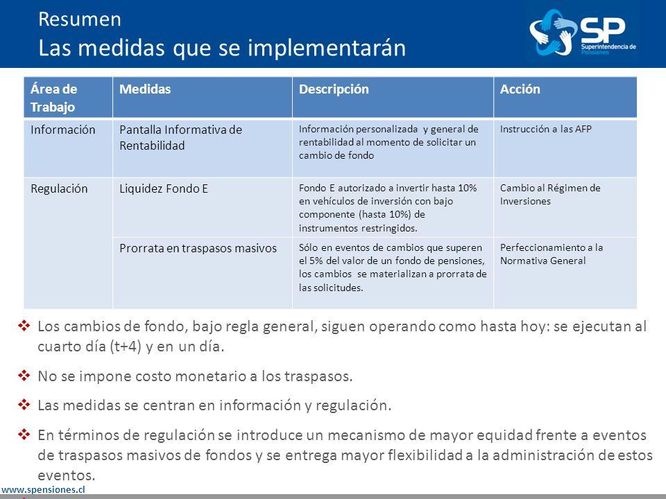 www.spensiones.cl Los cambios de fondo, bajo regla general, siguen operando como hasta hoy: se ejecutan al cuarto día (t+4) y en un día.
