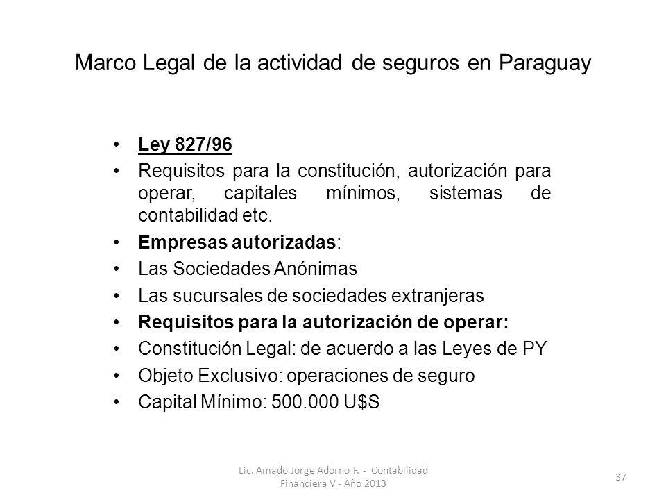 Marco Legal de la actividad de seguros en Paraguay Ley 827/96 Requisitos para la constitución, autorización para operar, capitales mínimos, sistemas de contabilidad etc.