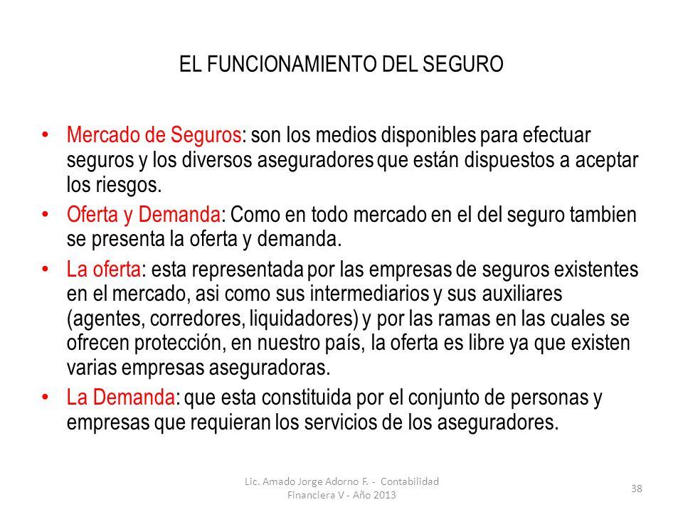 EL FUNCIONAMIENTO DEL SEGURO Mercado de Seguros: son los medios disponibles para efectuar seguros y los diversos aseguradores que están dispuestos a aceptar los riesgos.