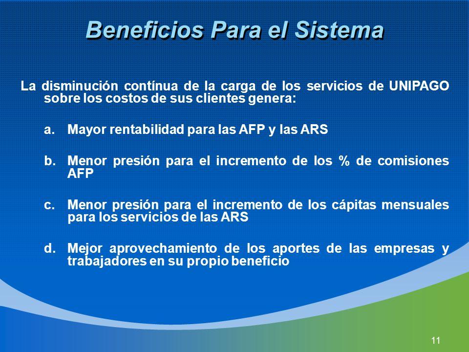 Beneficios Para el Sistema La disminución contínua de la carga de los servicios de UNIPAGO sobre los costos de sus clientes genera: a.Mayor rentabilid