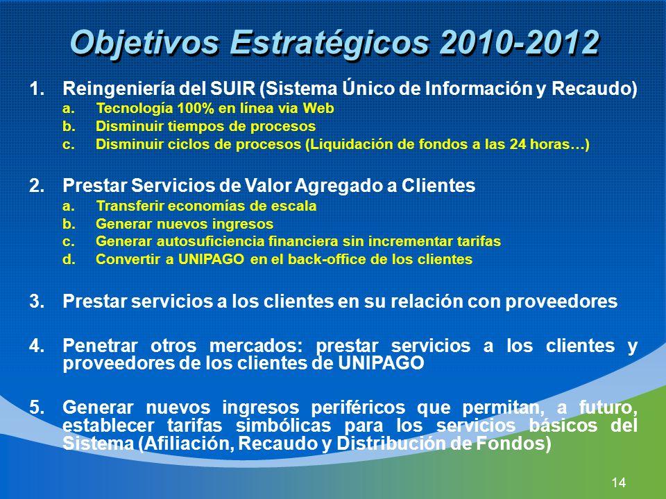 Objetivos Estratégicos 2010-2012 1.Reingeniería del SUIR (Sistema Único de Información y Recaudo) a.Tecnología 100% en línea via Web b.Disminuir tiemp