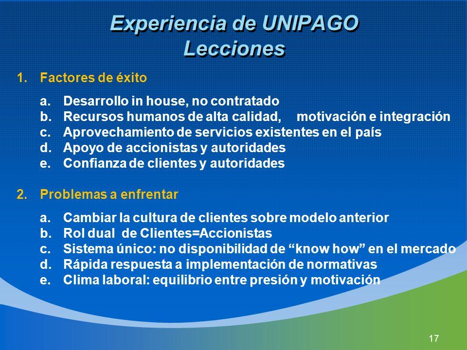 Experiencia de UNIPAGO Lecciones 1.Factores de éxito a.Desarrollo in house, no contratado b.Recursos humanos de alta calidad, motivación e integración